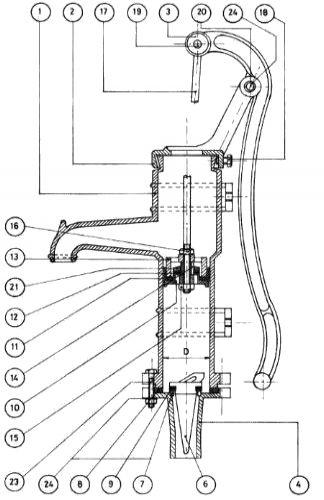 Handpomp water installeren